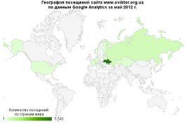 Статистика посещений сайта www.oviktor.org.ua за май 2012 г.