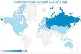 Статистика посещений сайта в мае 2017 года
