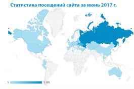 Статистика посещений сайта в июне 2017 года