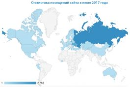 Статистика посещений сайта в июле 2017 года