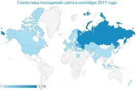 Статистика посещений сайта в сентябре 2017 года