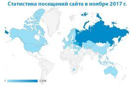 Статистика посещений сайта в ноябре 2017 года