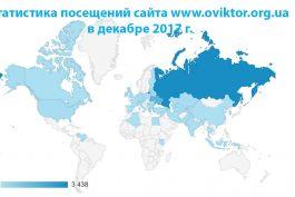 Статистика посещений сайта в декабре 2017 года